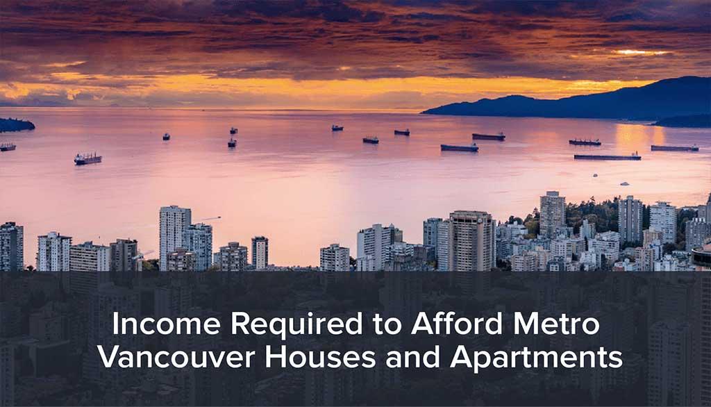 仅12%温哥华居民能负担均价房屋